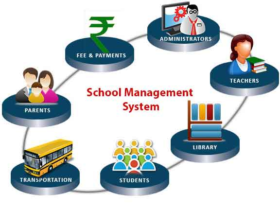 Welcome To Genius Education Management System